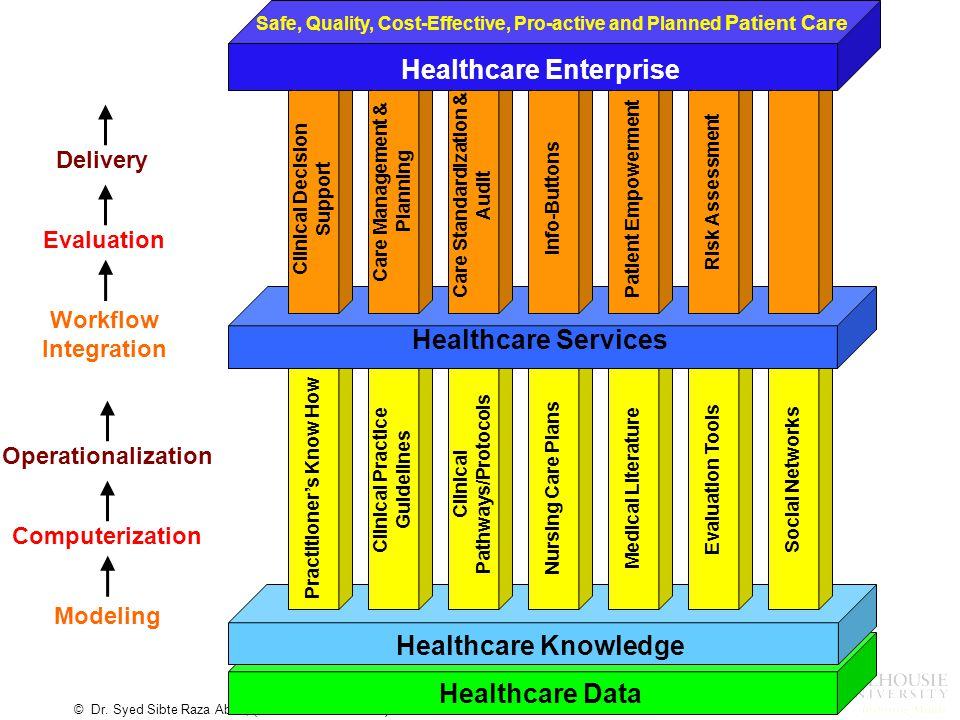 Healthcare Enterprise
