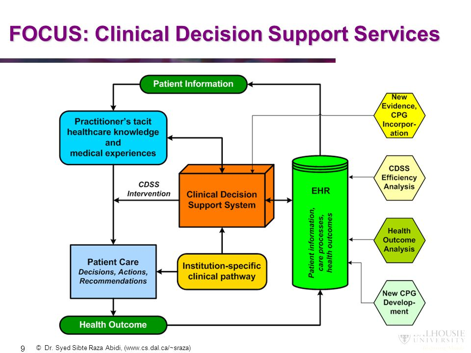 FOCUS: Clinical Decision Support Services