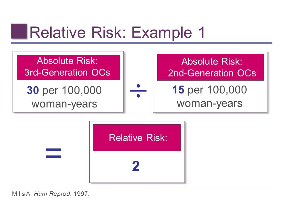 Relative Risk: Example 1