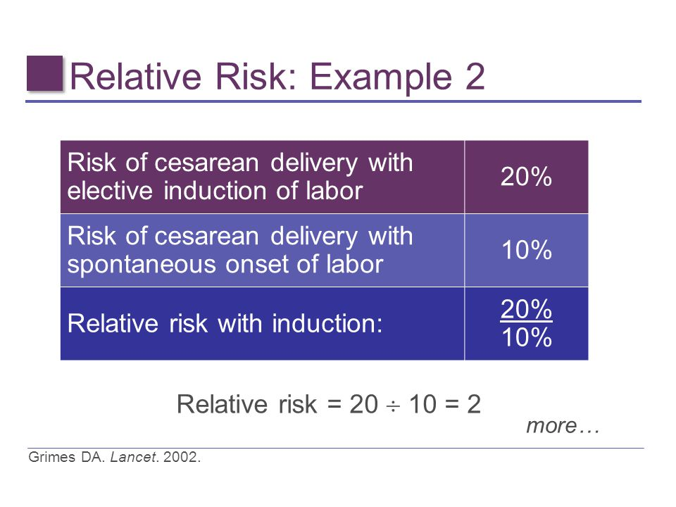 Relative Risk: Example 2