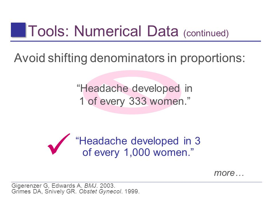 Tools: Numerical Data (continued)