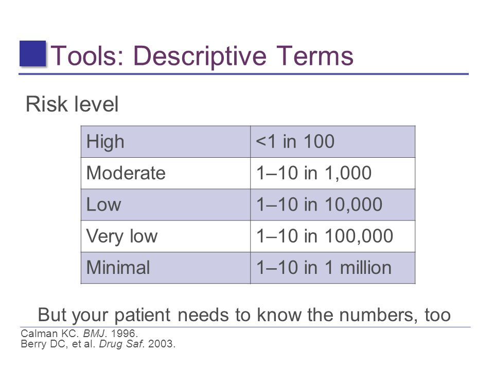 Tools: Descriptive Terms