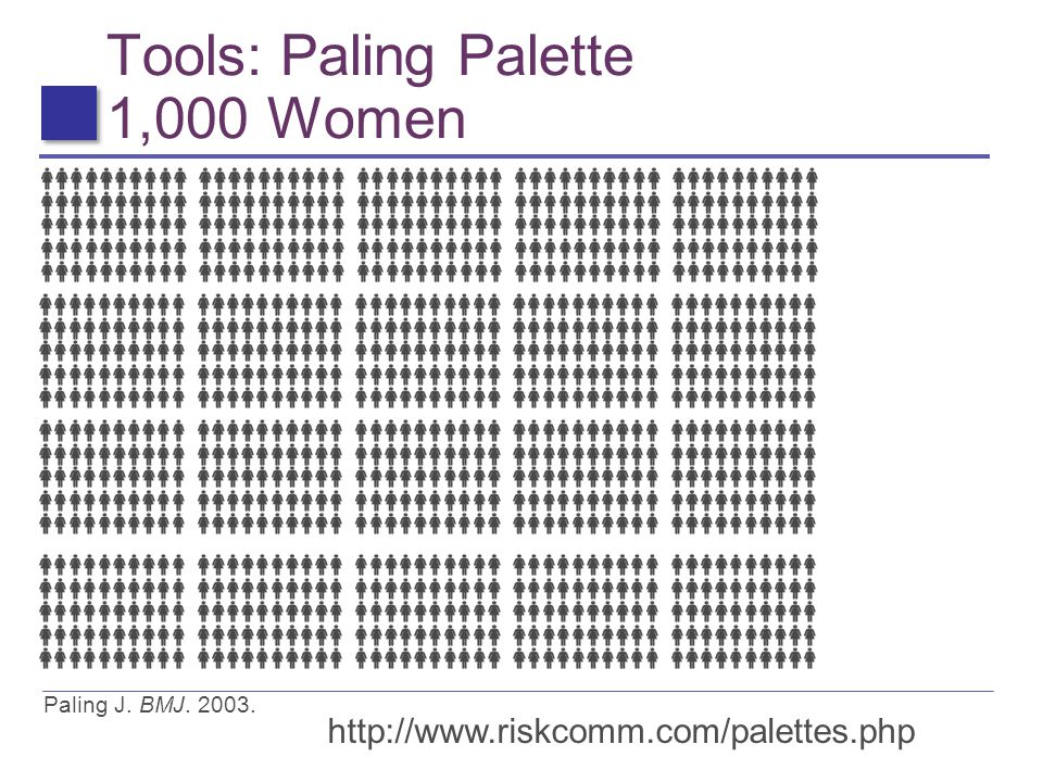 Tools: Paling Palette 1,000 Women