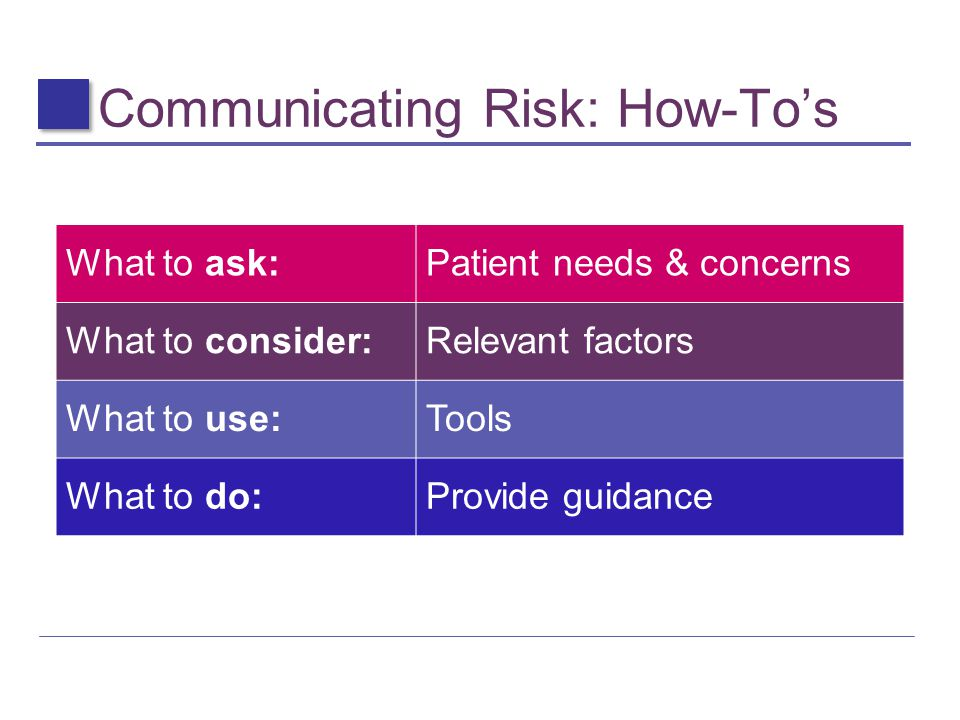 Communicating Risk: How-To's