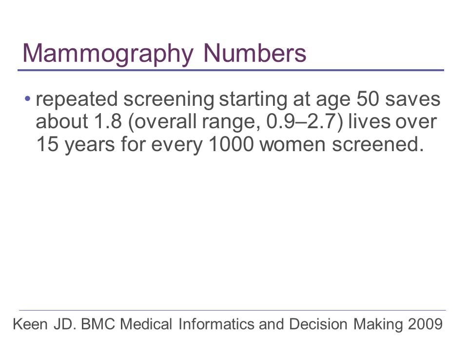 Mammography Numbers