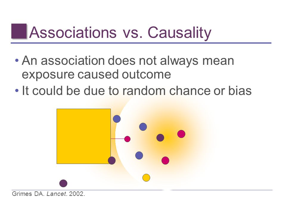 Associations vs. Causality