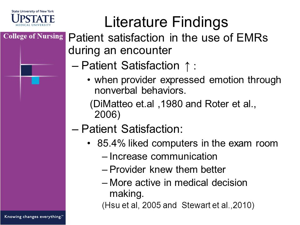Literature Findings Patient satisfaction in the use of EMRs during an encounter. Patient Satisfaction ↑ :
