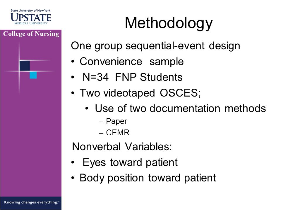 Methodology One group sequential-event design Convenience sample
