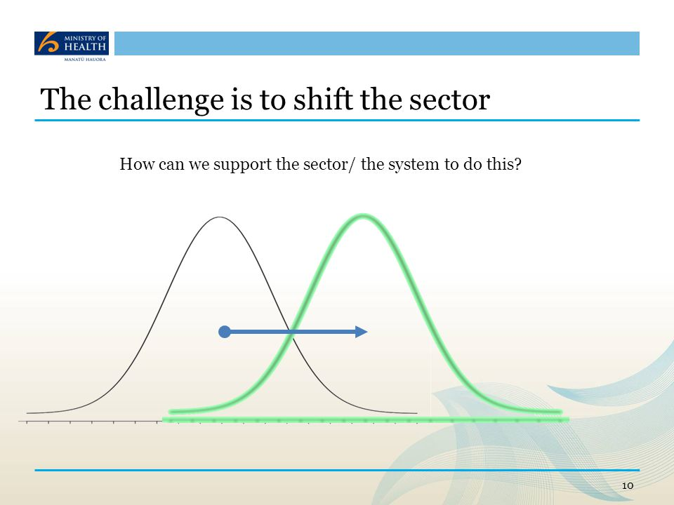The challenge is to shift the sector