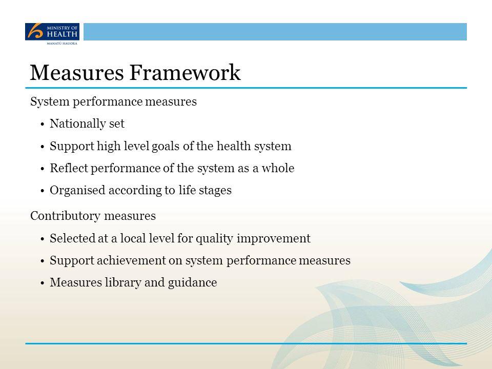 Measures Framework System performance measures Nationally set