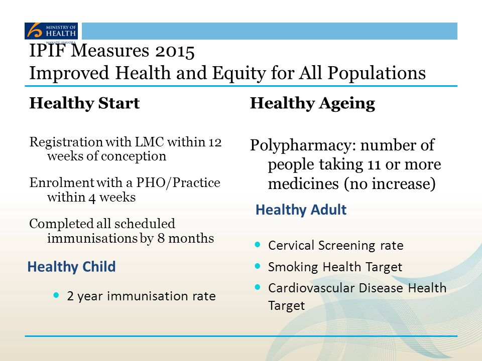IPIF Measures 2015 Improved Health and Equity for All Populations