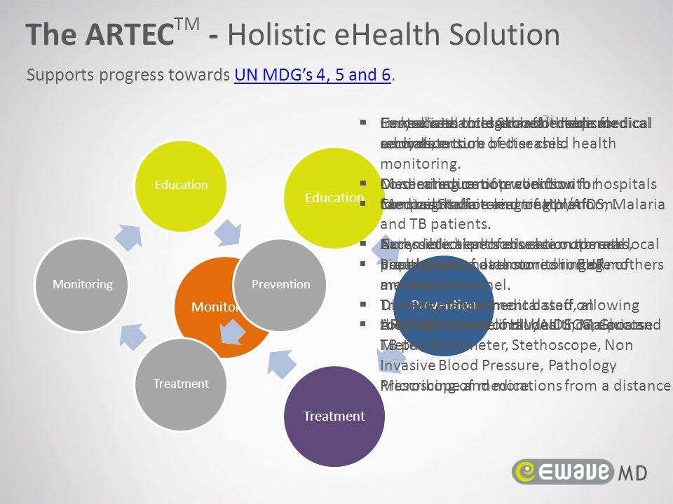 The ARTECTM - Holistic eHealth Solution