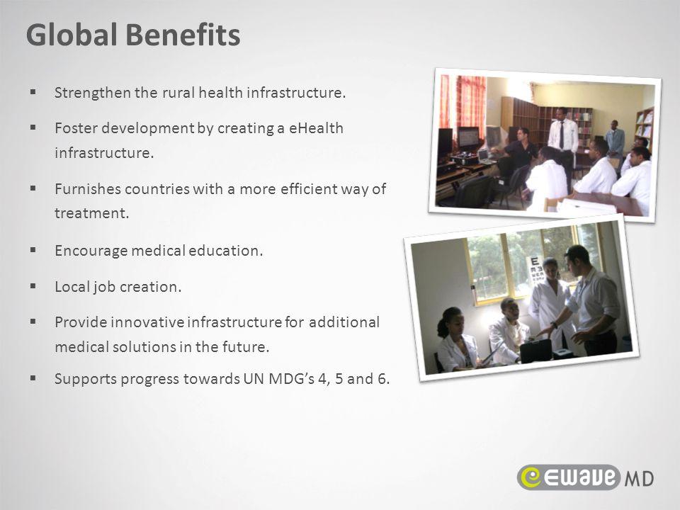 Global Benefits Strengthen the rural health infrastructure.