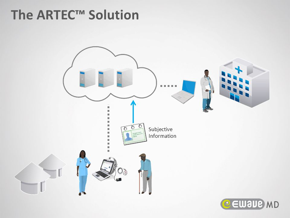 The ARTEC™ Solution Subjective Information