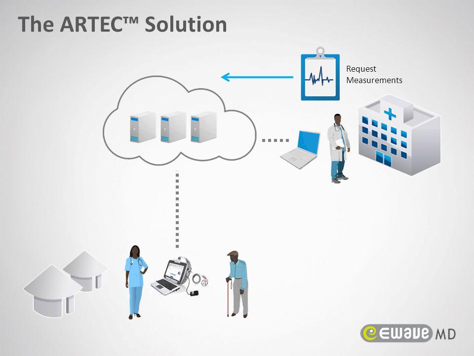 The ARTEC™ Solution Request Measurements