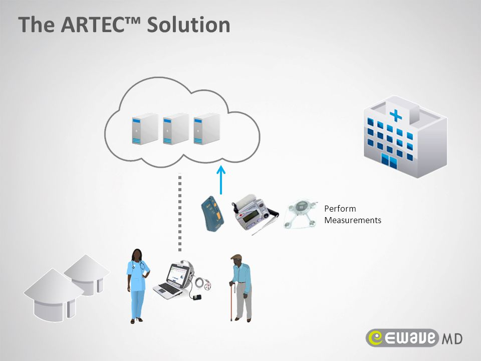 The ARTEC™ Solution Perform Measurements