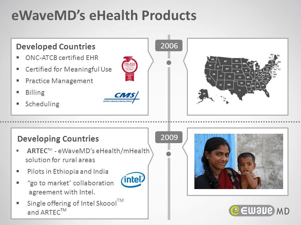 eWaveMD's eHealth Products