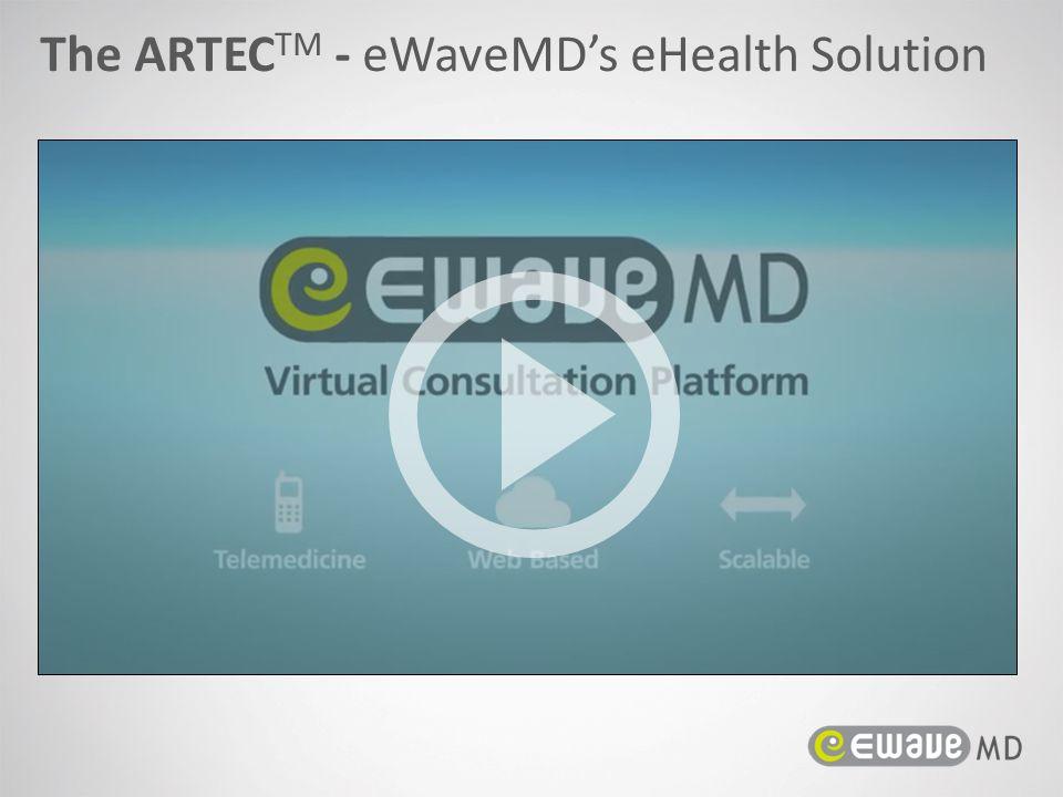 The ARTECTM - eWaveMD's eHealth Solution