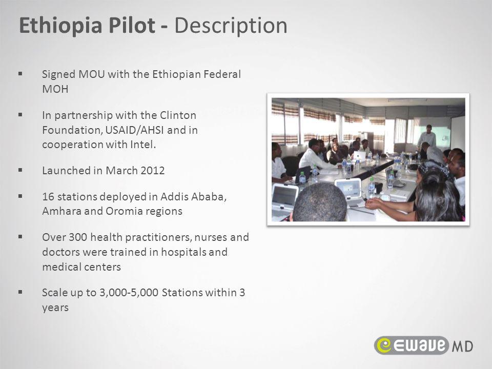 Ethiopia Pilot - Description