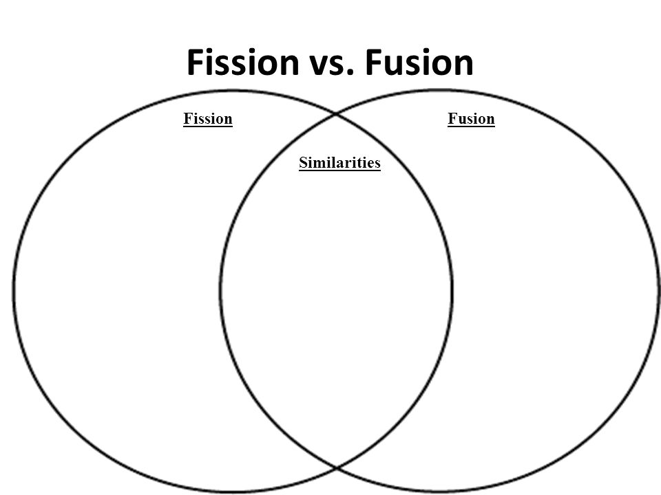 Fission vs. Fusion Fission Fusion Similarities