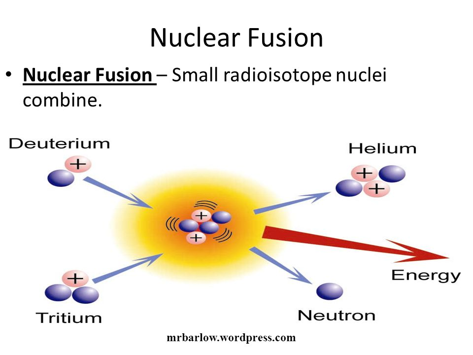 Nuclear Fusion Nuclear Fusion – Small radioisotope nuclei combine.