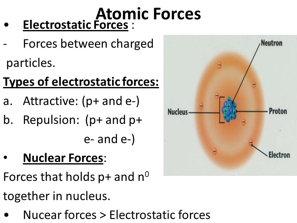Atomic Forces Electrostatic Forces : Forces between charged particles.