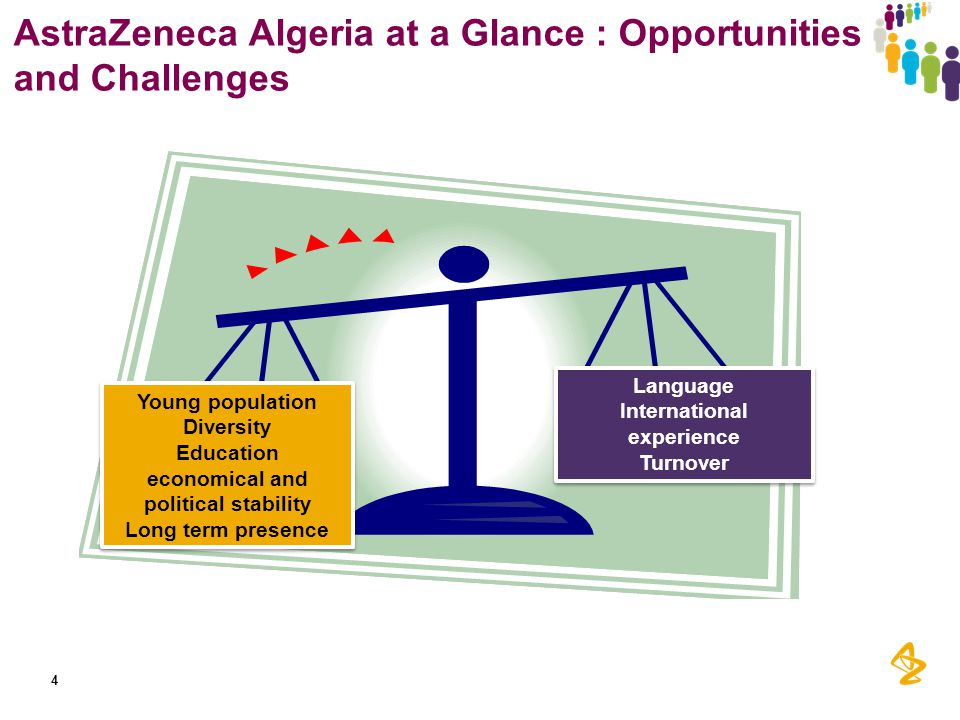 AstraZeneca Algeria at a Glance : Opportunities and Challenges