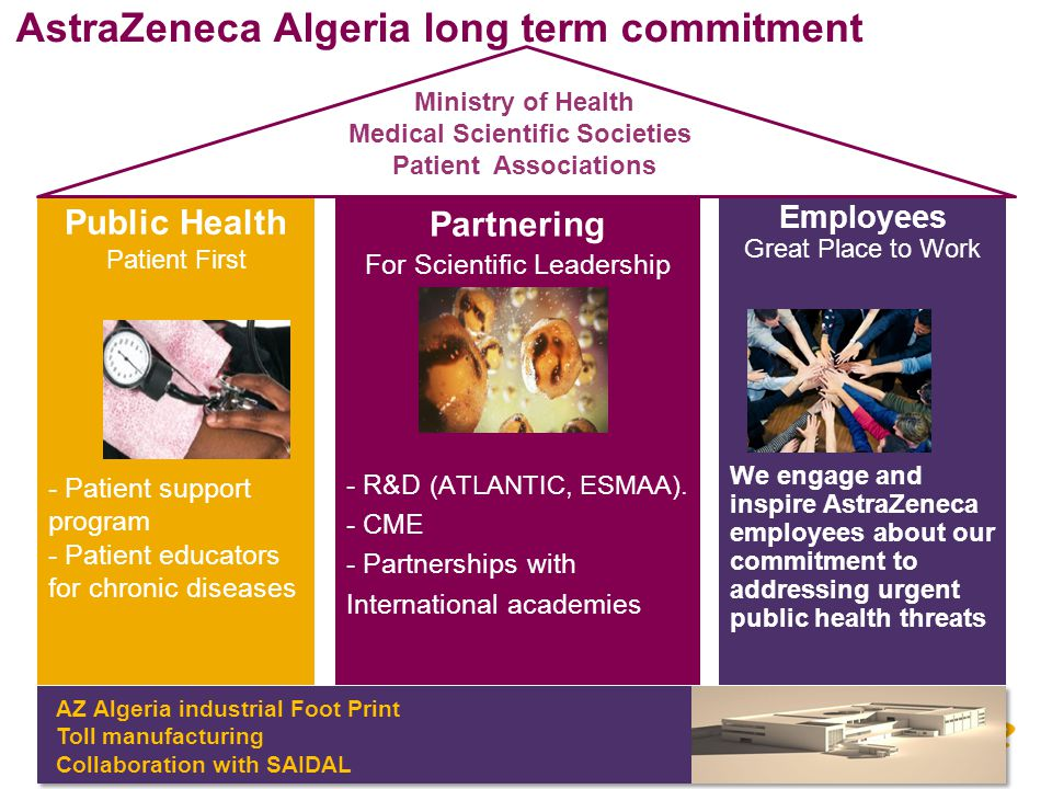 AstraZeneca Algeria long term commitment