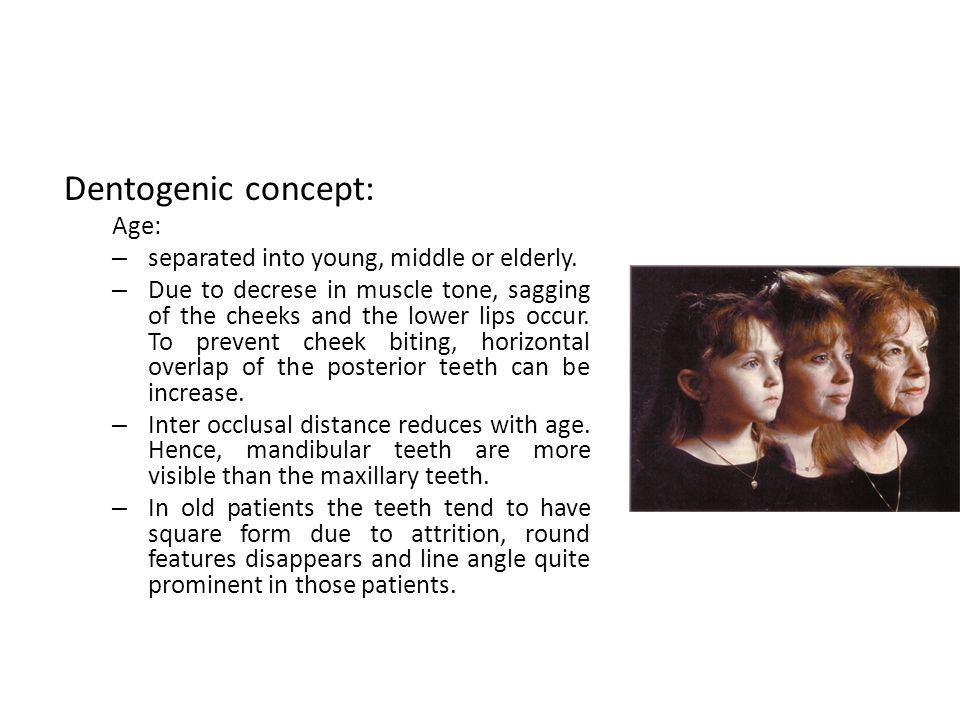 Dentogenic concept: Age: separated into young, middle or elderly.
