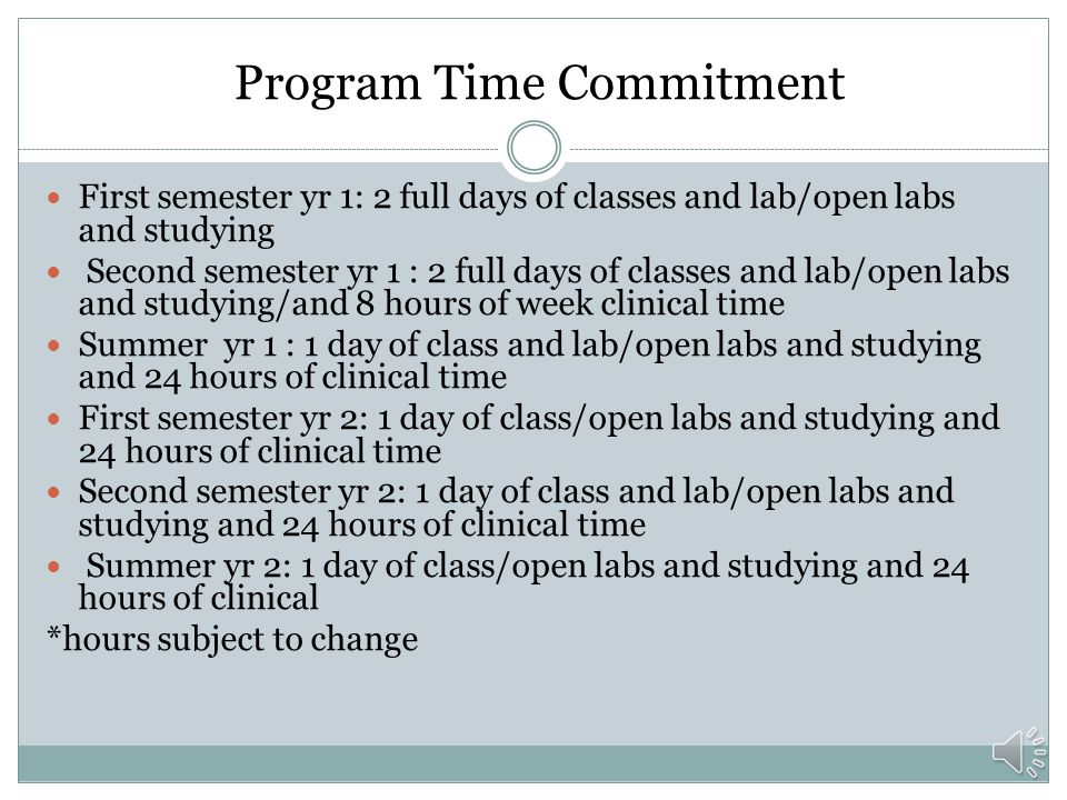 Program Time Commitment