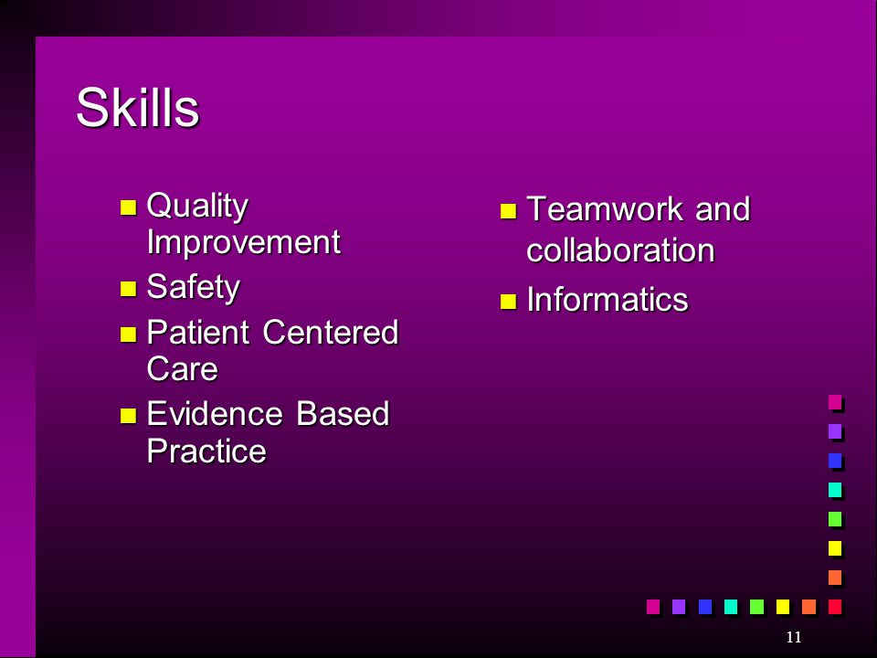 Skills Quality Improvement Safety Patient Centered Care