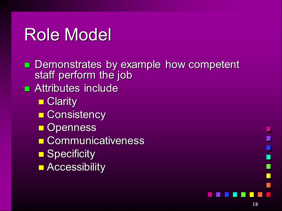 Role Model Demonstrates by example how competent staff perform the job