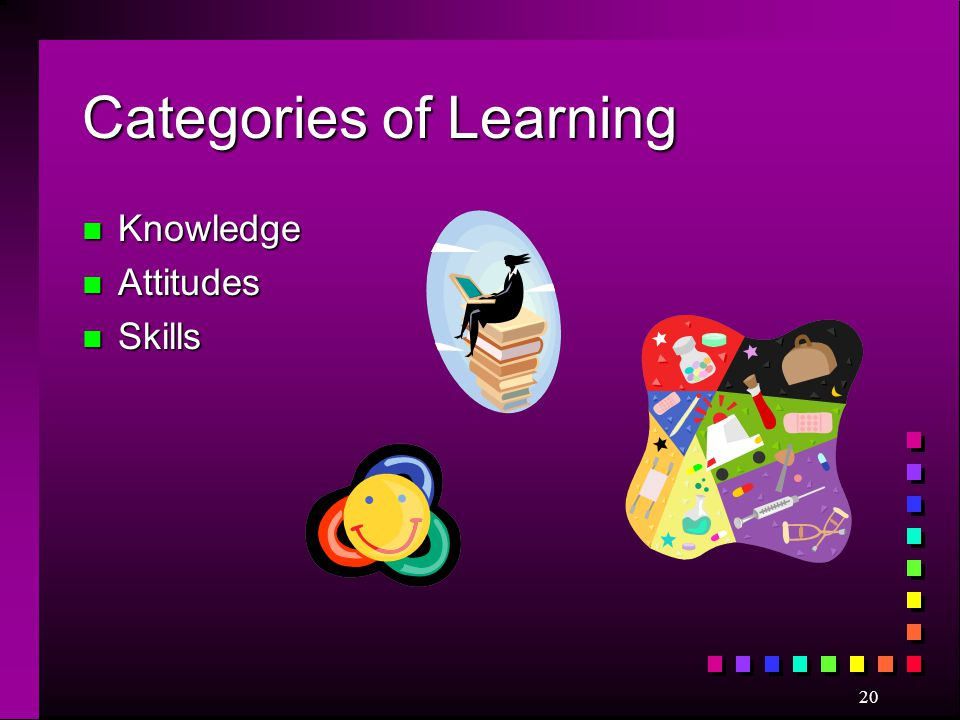 Categories of Learning