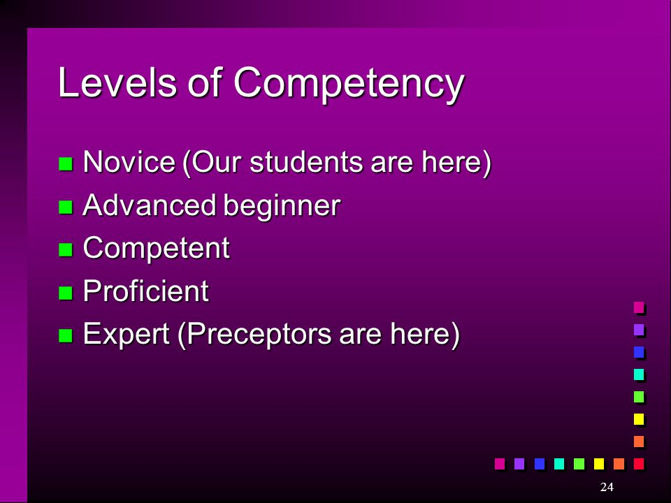 Levels of Competency Novice (Our students are here) Advanced beginner