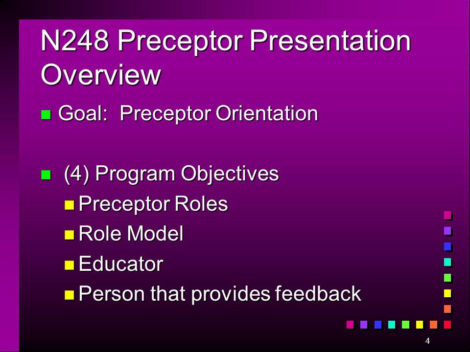 N248 Preceptor Presentation Overview