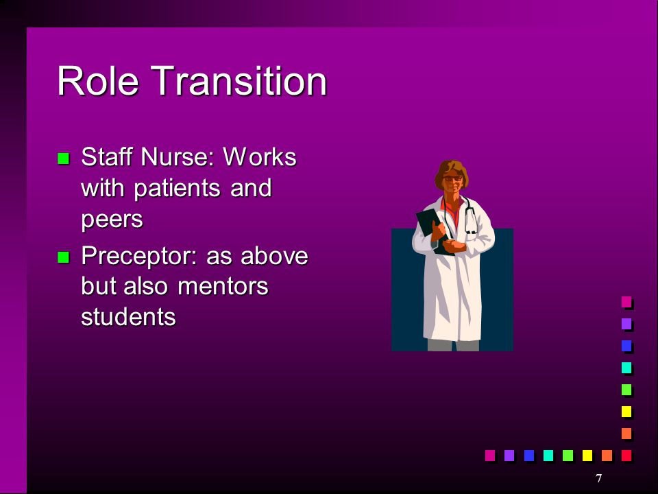 Role Transition Staff Nurse: Works with patients and peers