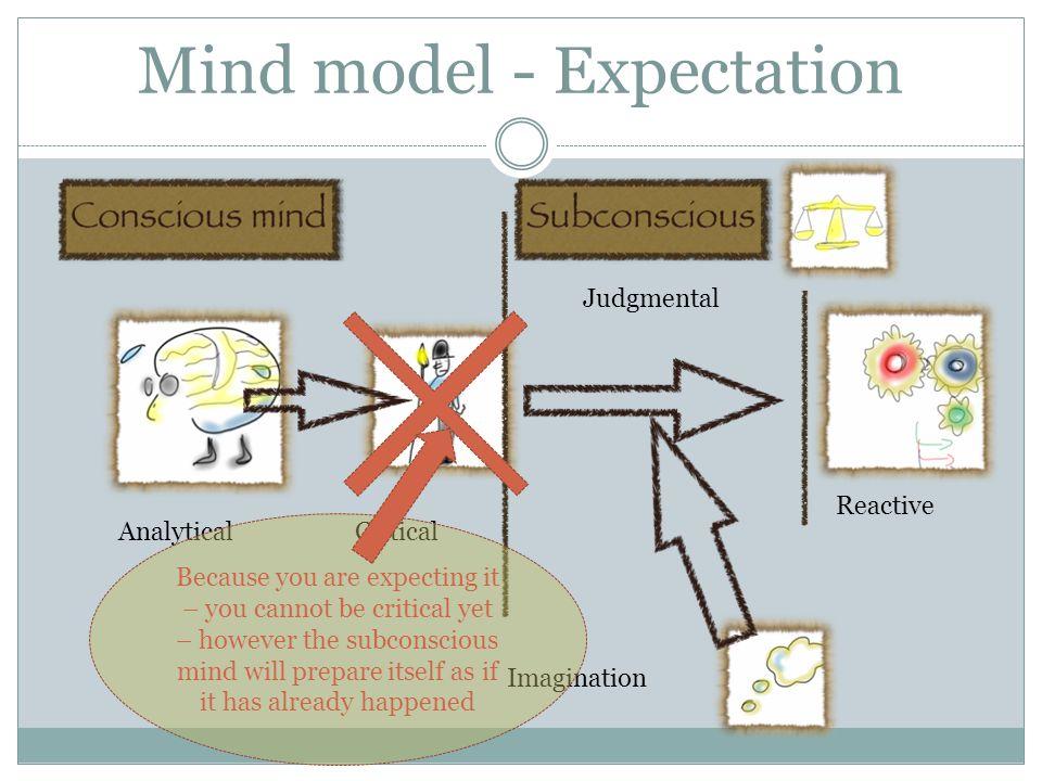 Mind model - Expectation