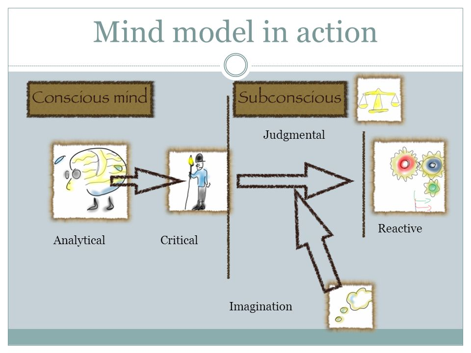 Mind model in action Judgmental Reactive Analytical Critical