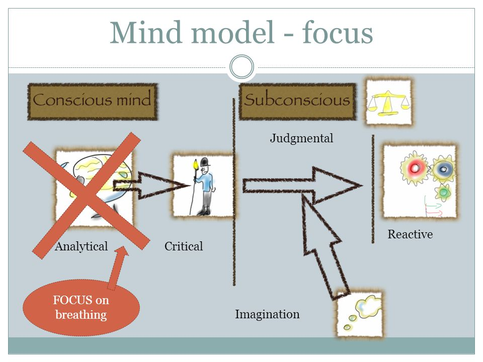 Mind model - focus Judgmental Reactive Analytical Critical