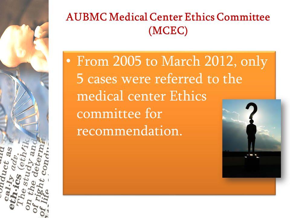 AUBMC Medical Center Ethics Committee (MCEC)