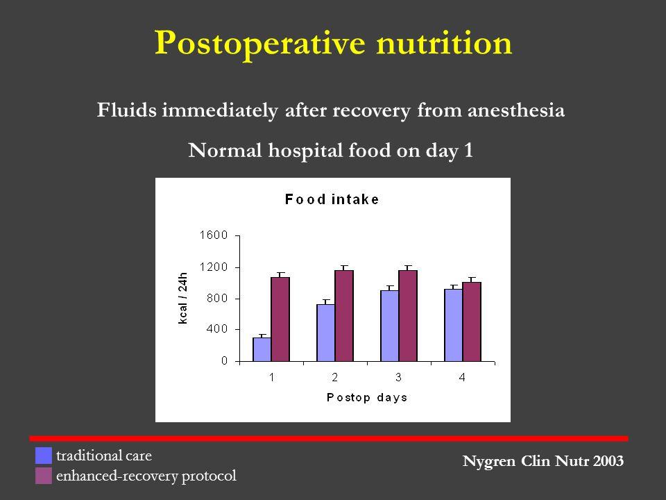 Postoperative nutrition