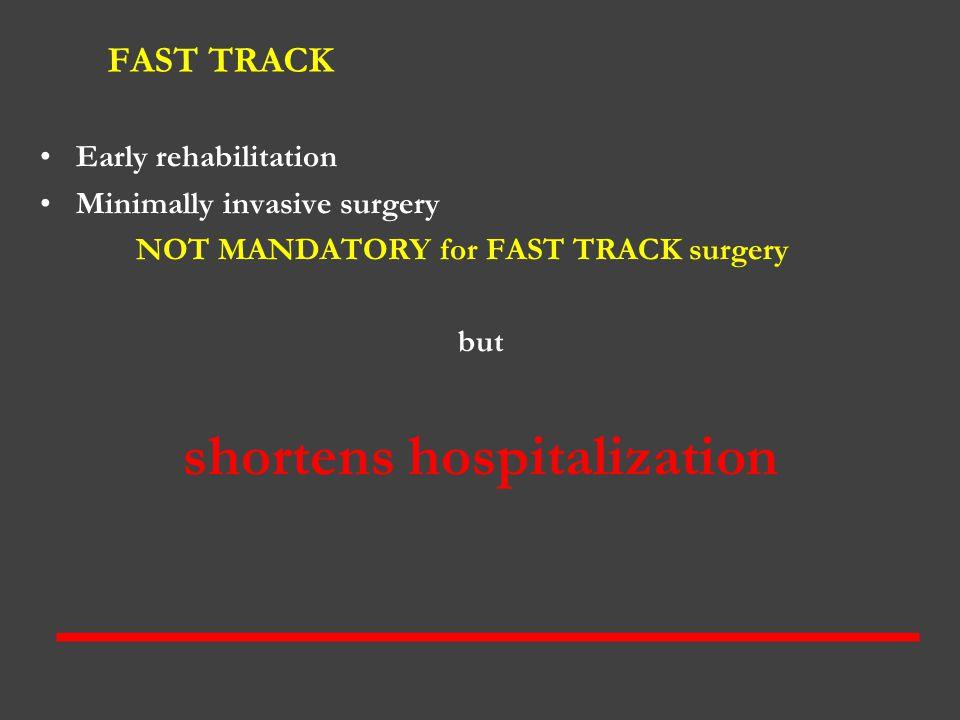 shortens hospitalization