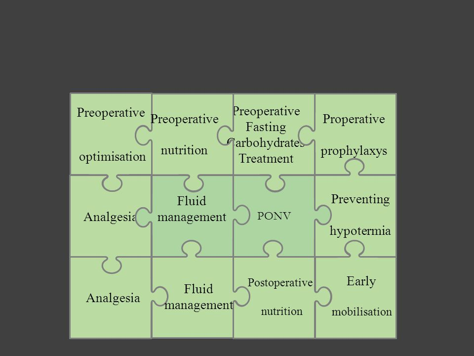 Preoperative optimisation Preoperative nutrition Preoperative Fasting
