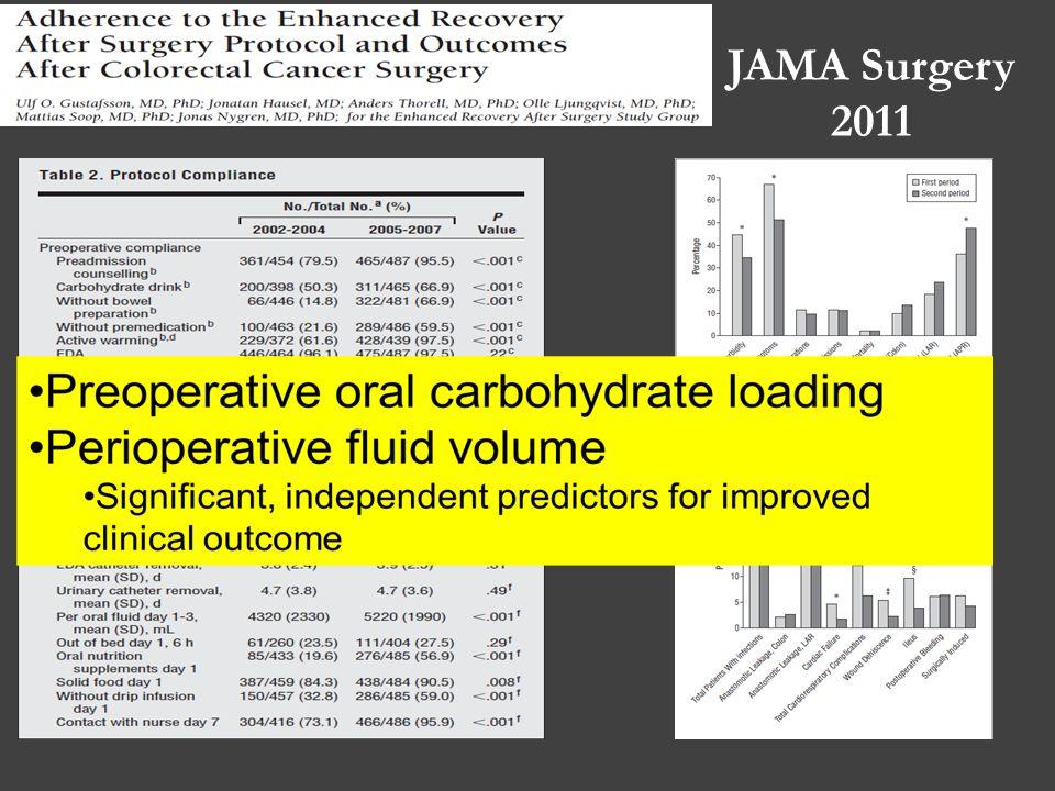 JAMA Surgery 2011