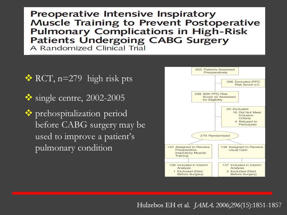 Prehab RCT, n=279 high risk pts single centre, 2002-2005