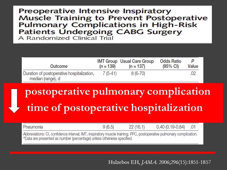Prehab postoperative pulmonary complication time of postoperative hospitalization