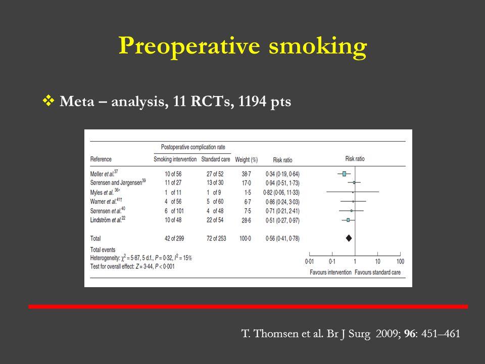 Preoperative smoking Meta – analysis, 11 RCTs, 1194 pts