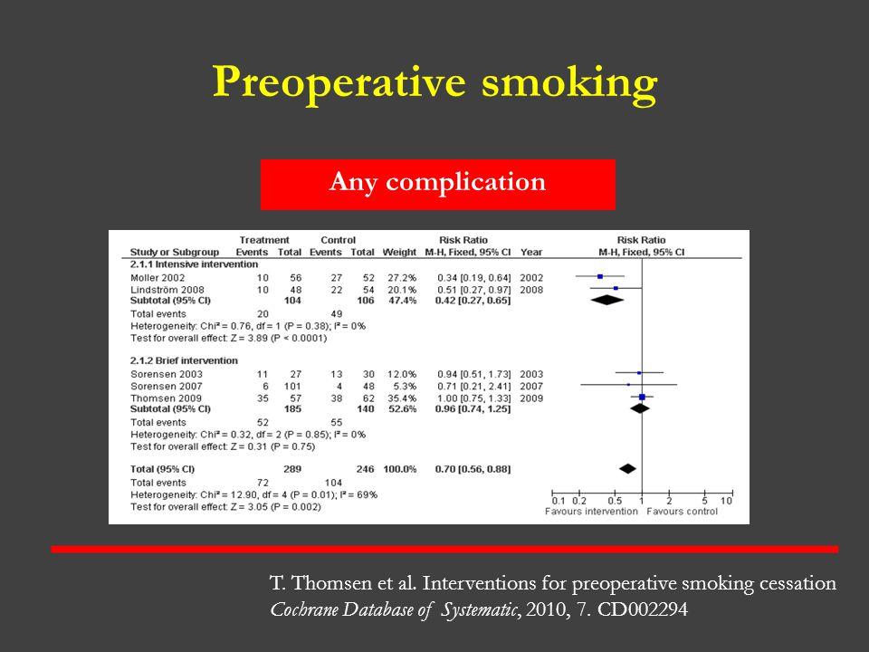 Preoperative smoking Any complication