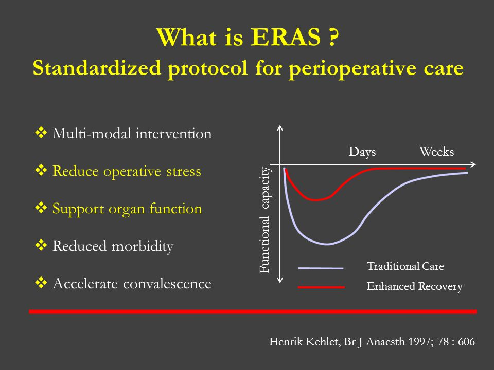 What is ERAS Standardized protocol for perioperative care