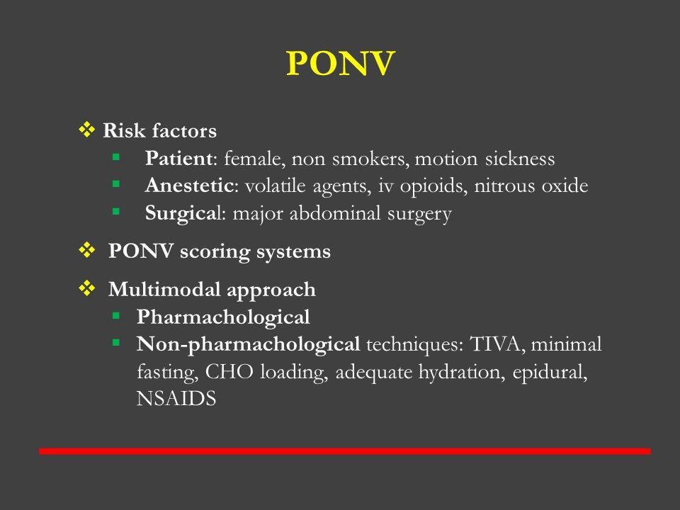 PONV Risk factors Patient: female, non smokers, motion sickness